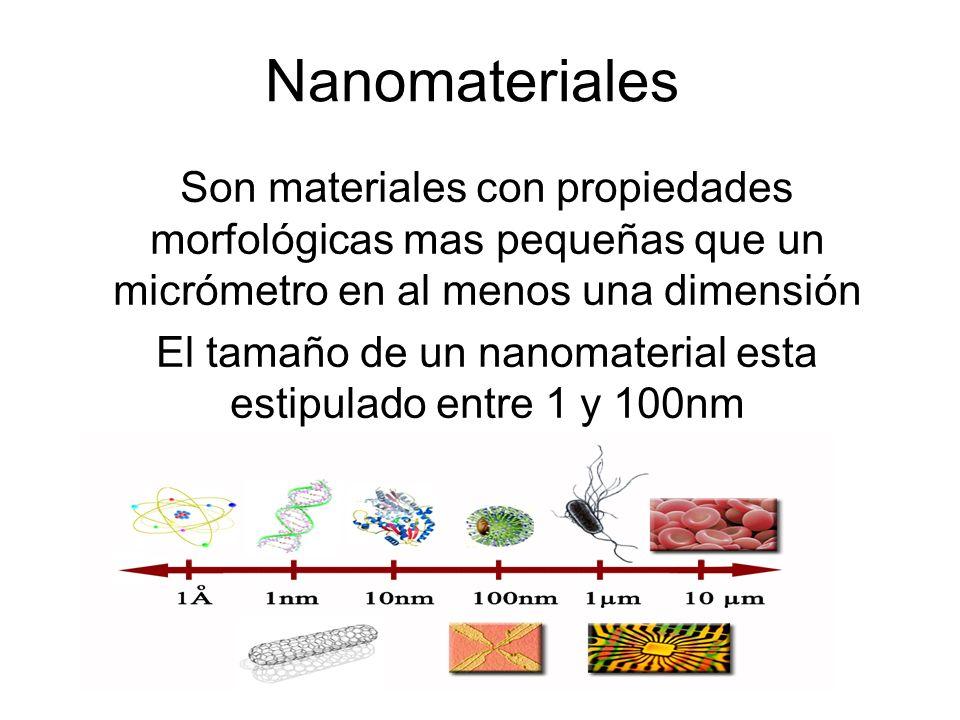 Nanomateriales Son materiales con propiedades morfológicas mas pequeñas que un micrómetro en al menos una dimensión El tamaño de un nanomaterial esta