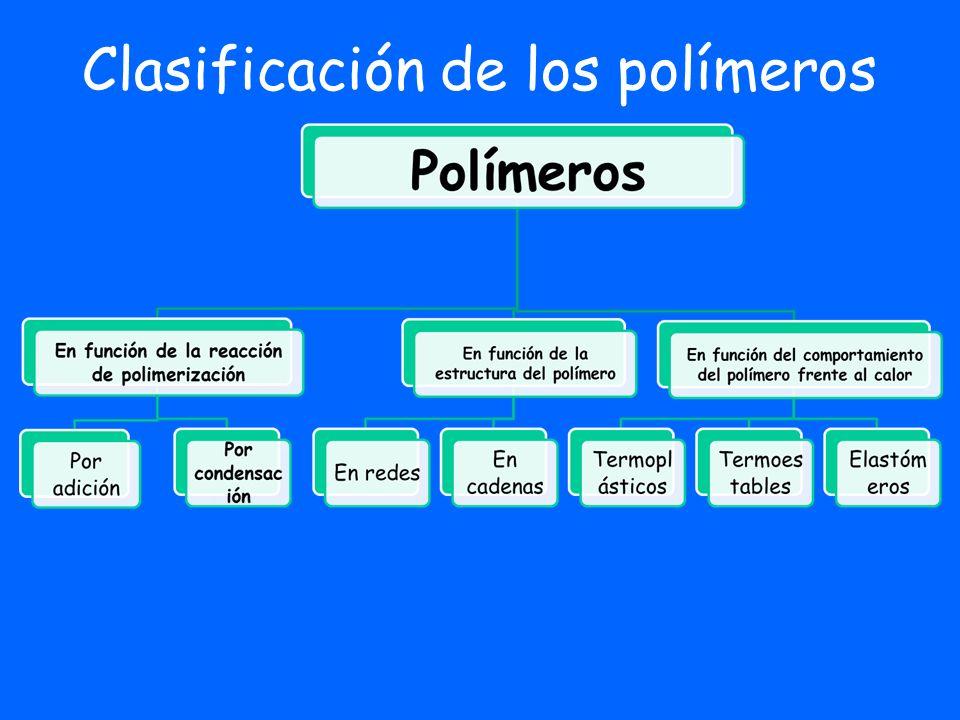 Polimerización por mecanismos de adicción