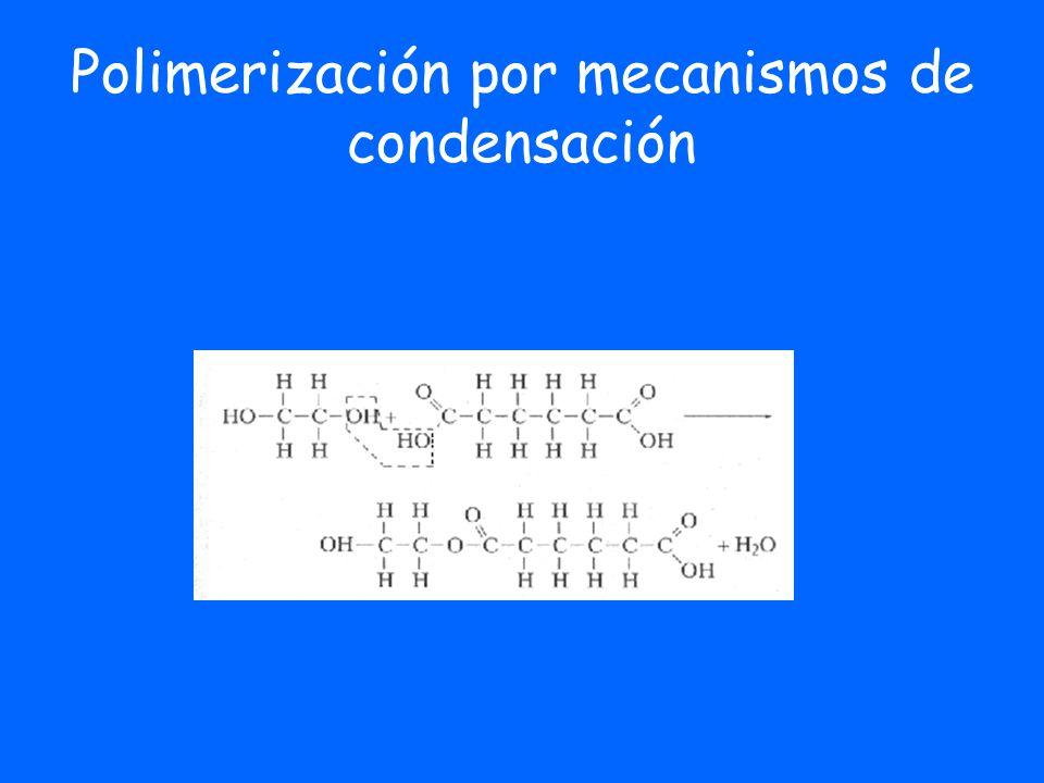 Grado de polimerización Describe la longitud promedia a la cual crece una cadena.