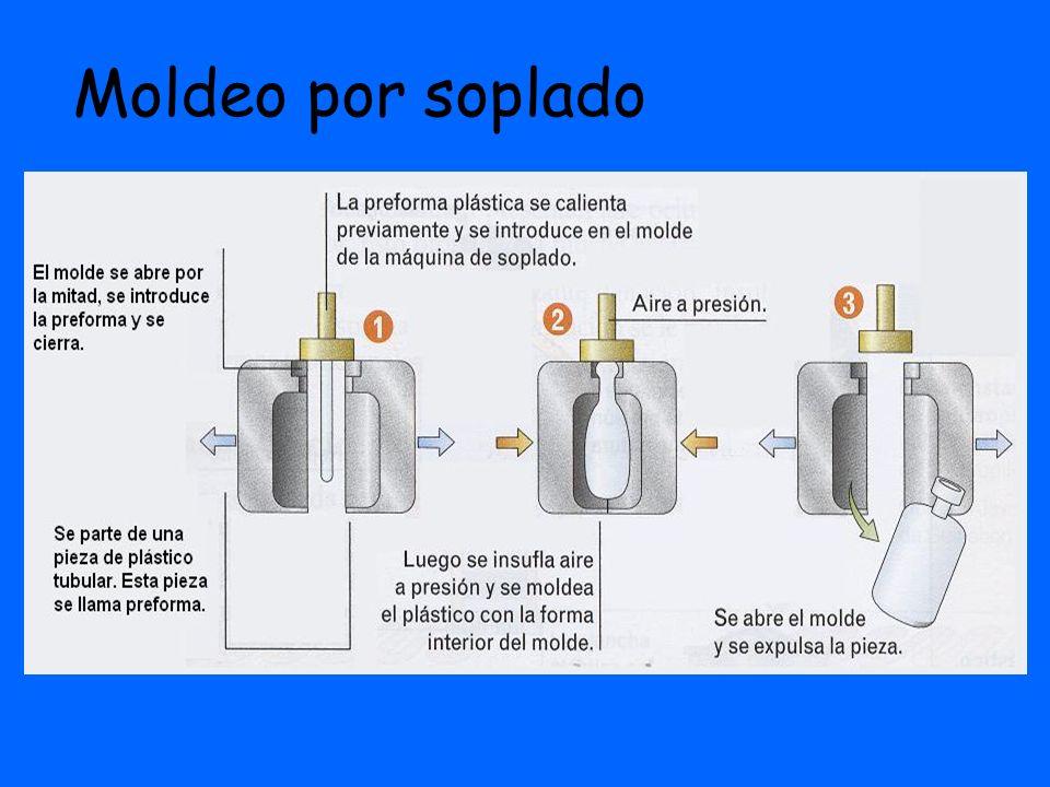 Polimetilmetacrilato (PMMA) Propiedades: - Duro, rígido y transparente - Resistencia al paso del tiempo Utilización: acristalamiento de aviones y embarcacione s.