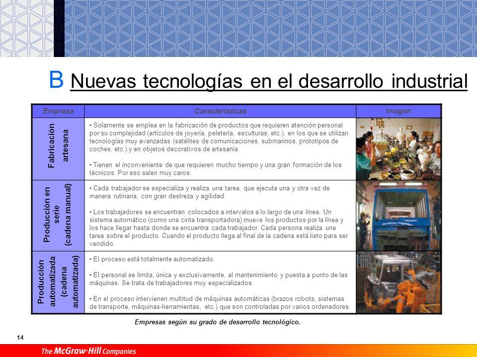 13 F Participación de la mujer en los sectores productivos Las nuevas tecnologías generan multitud de nuevos productos. Parque tecnológico Walda. Tran
