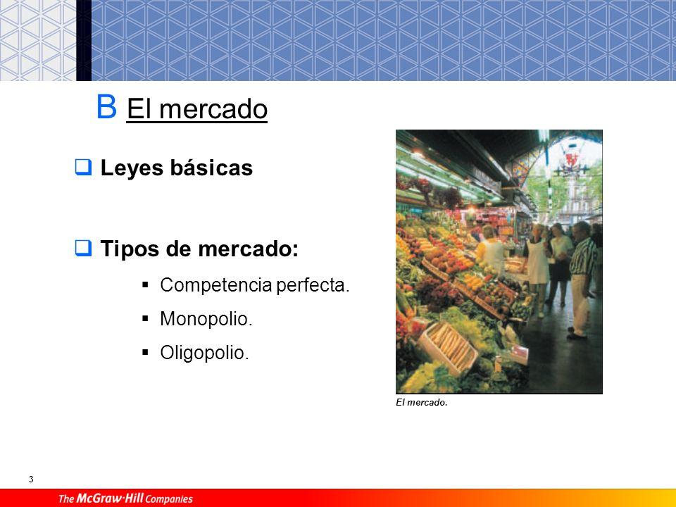 3 B El mercado El mercado.Leyes básicas Tipos de mercado: Competencia perfecta.