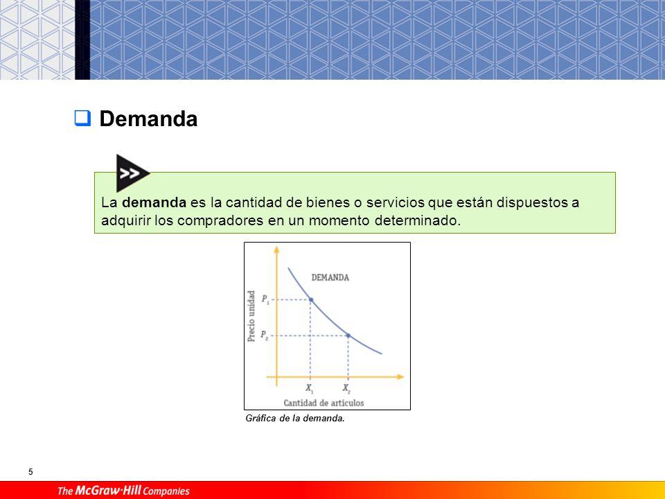 4 C La oferta y la demanda Gráfica de la oferta. Se denomina oferta al número de unidades de un mismo bien (producto) o servicio que puede suministrar