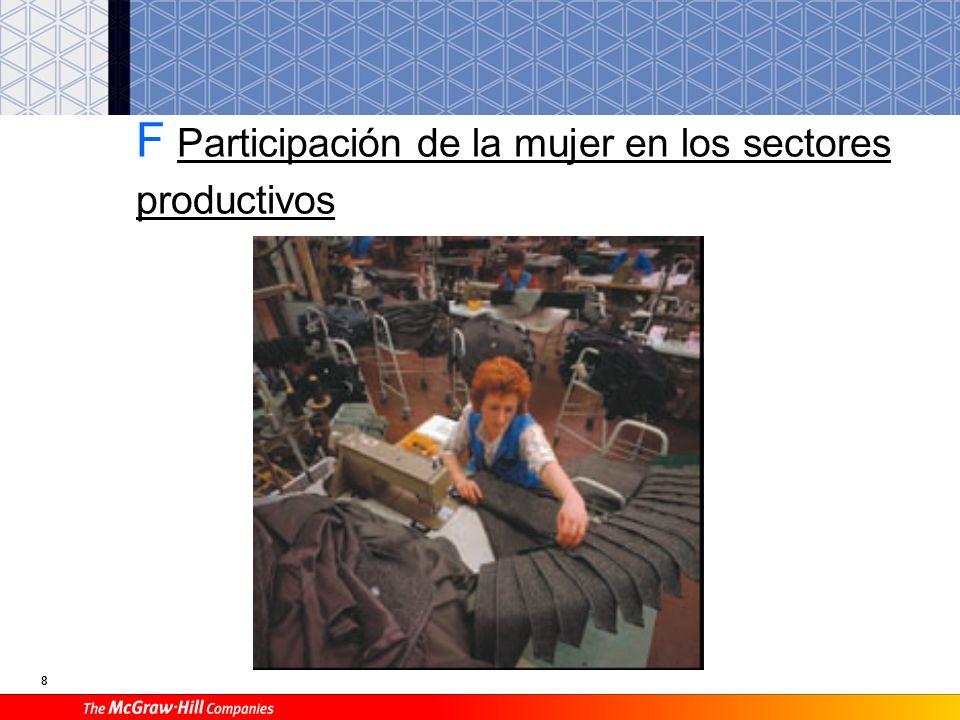 8 F Participación de la mujer en los sectores productivos