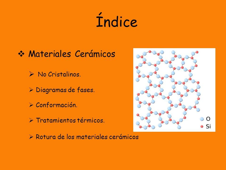 Índice Materiales Cerámicos No Cristalinos. Diagramas de fases. Conformación. Tratamientos térmicos. Rotura de los materiales cerámicos