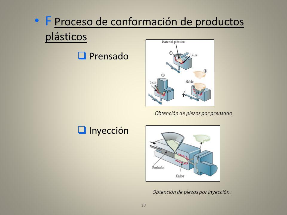 10 F Proceso de conformación de productos plásticos Prensado Inyección Obtención de piezas por prensado. Obtención de piezas por inyección.