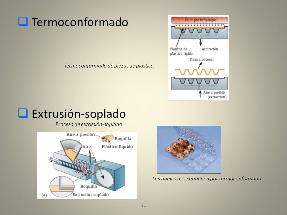 11 Termoconformado Extrusión-soplado Termoconformado de piezas de plástico. Las hueveras se obtienen por termoconformado. Proceso de extrusión-soplado