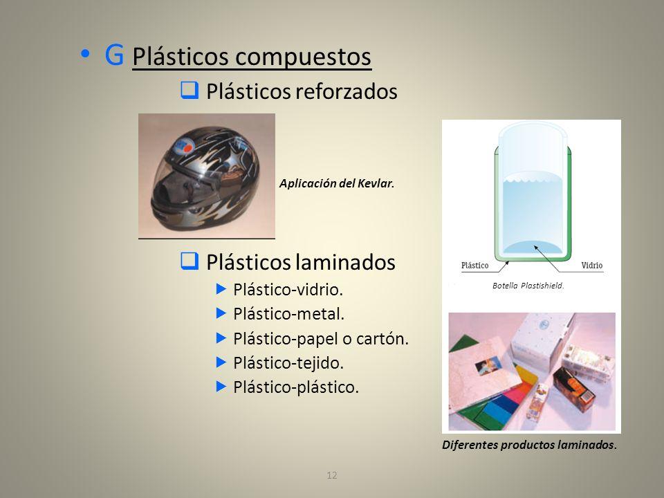 12 G Plásticos compuestos Plásticos reforzados Plásticos laminados Plástico-vidrio. Plástico-metal. Plástico-papel o cartón. Plástico-tejido. Plástico