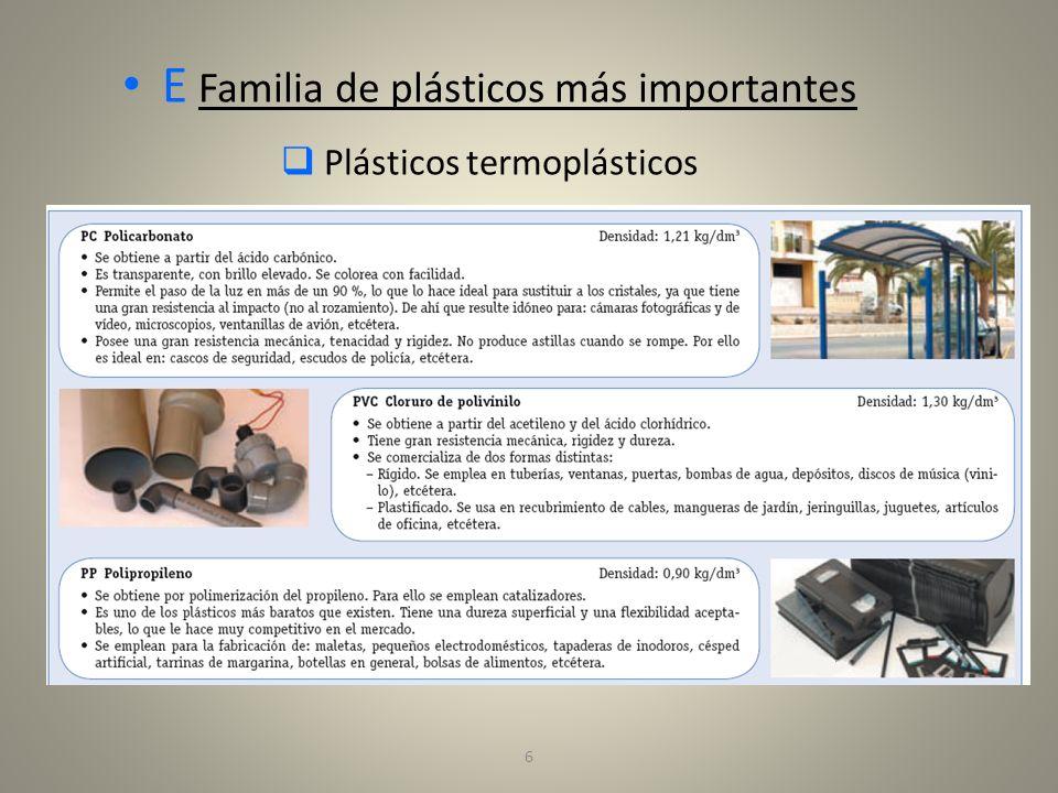 6 E Familia de plásticos más importantes Plásticos termoplásticos
