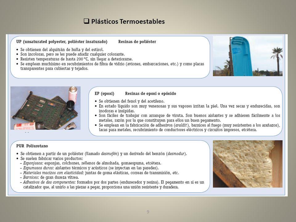 10 F Proceso de conformación de productos plásticos Prensado Inyección Obtención de piezas por prensado.