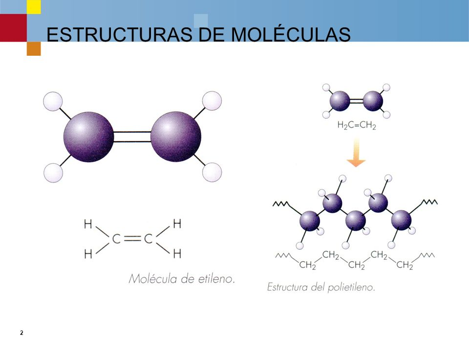2 ESTRUCTURAS DE MOLÉCULAS