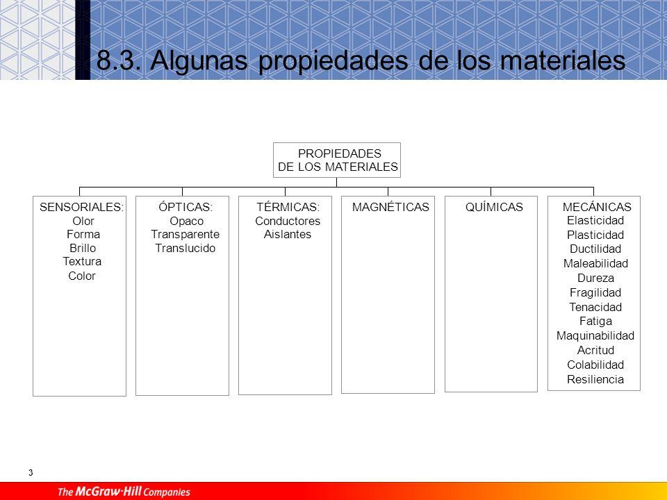 2 8.2. Clasificación de los materiales Materiales naturales a), artificiales b) y sintéticos c).