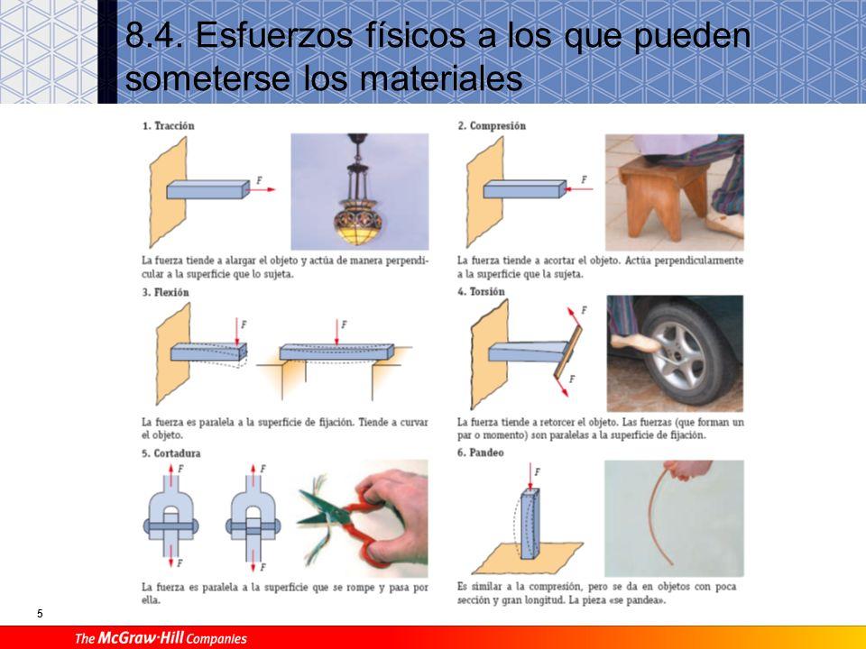 4 Propiedades mecánicas: