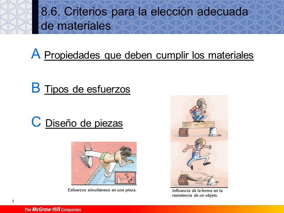 6 8.5. Introducción a los ensayos de materiales