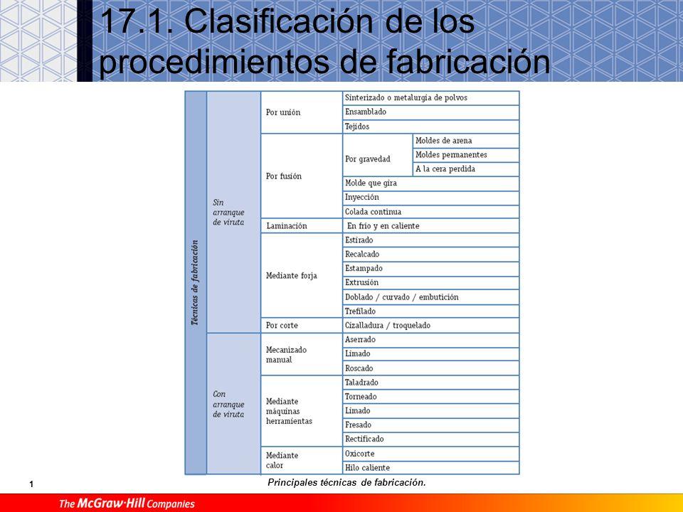 21 C Indicación de la posición de la tolerancia Ejemplo de indicación de la posición de la tolerancia.