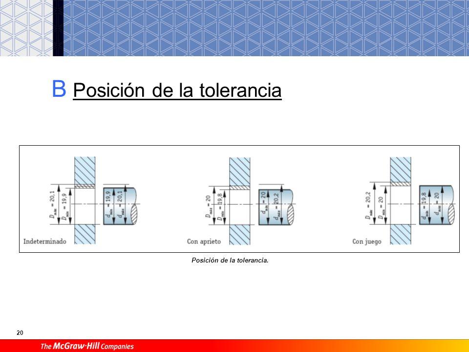 19 17.7. Control del proceso de fabricación y calidad de la obra A Concepto de tolerancia Tolerancias.