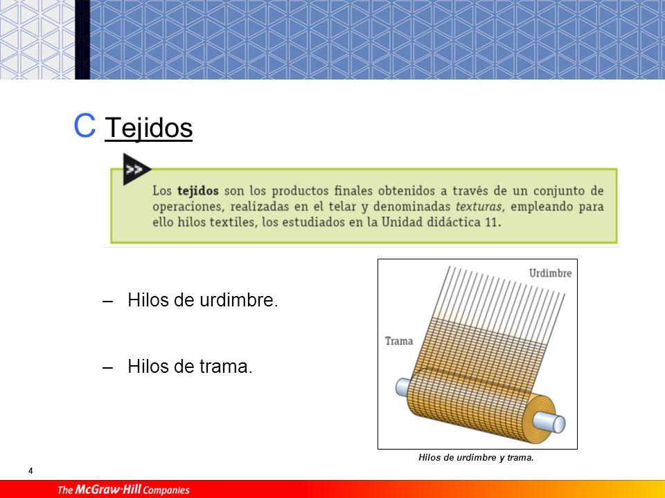 3 B Ensamblado Tipos de ensamblados más importantes empleados en madera.