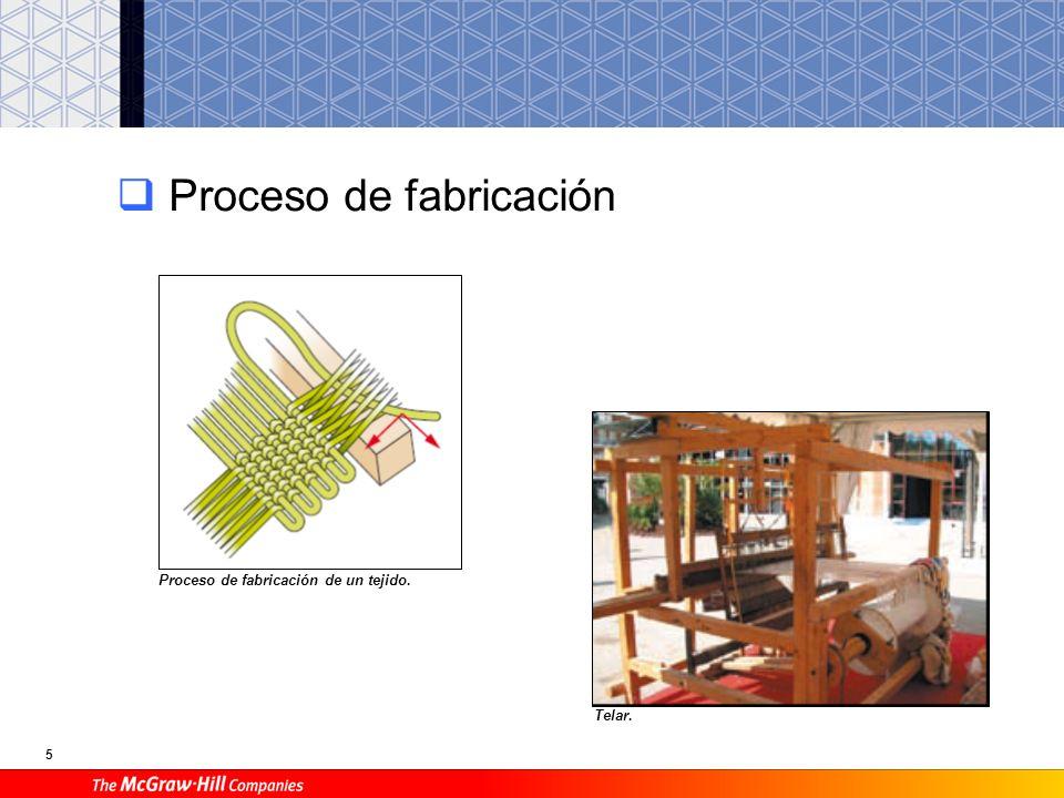 5 Proceso de fabricación Proceso de fabricación de un tejido. Telar.