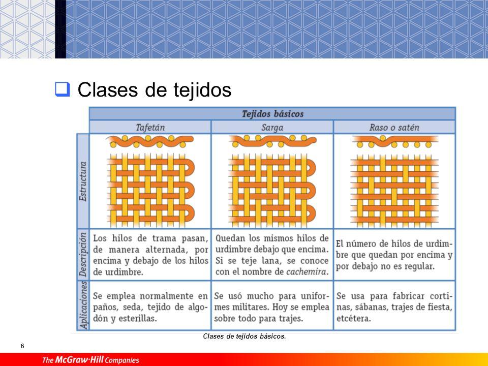6 Clases de tejidos Clases de tejidos básicos.