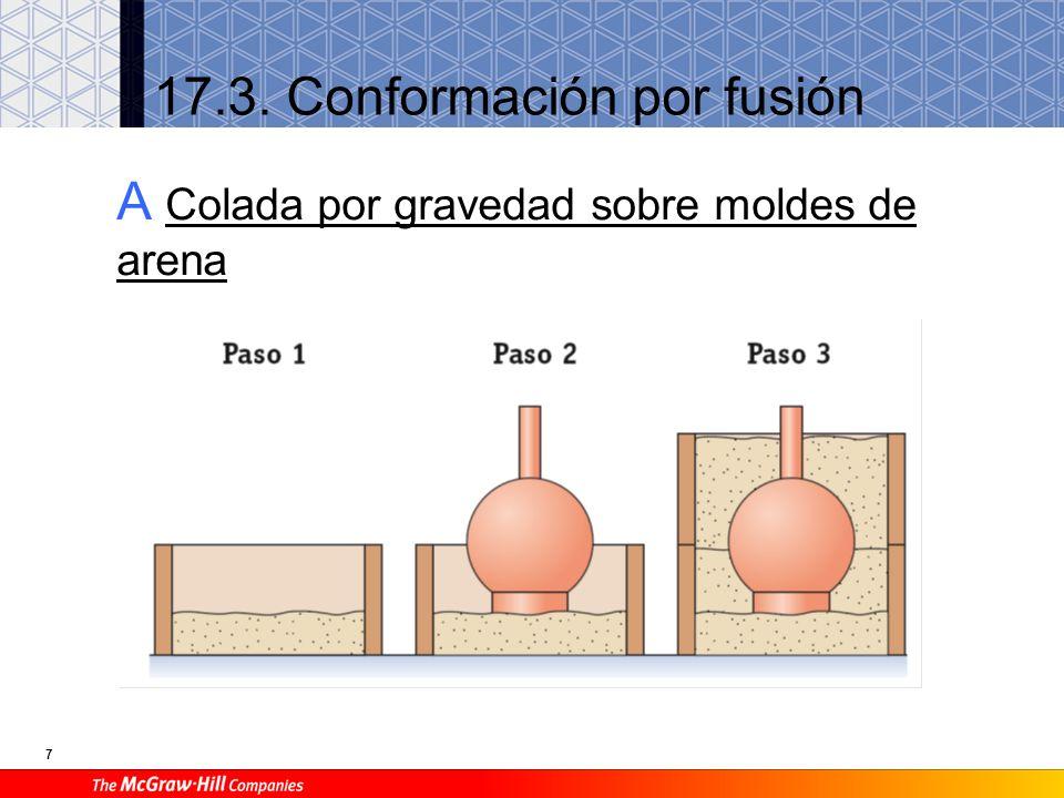 7 17.3. Conformación por fusión A Colada por gravedad sobre moldes de arena