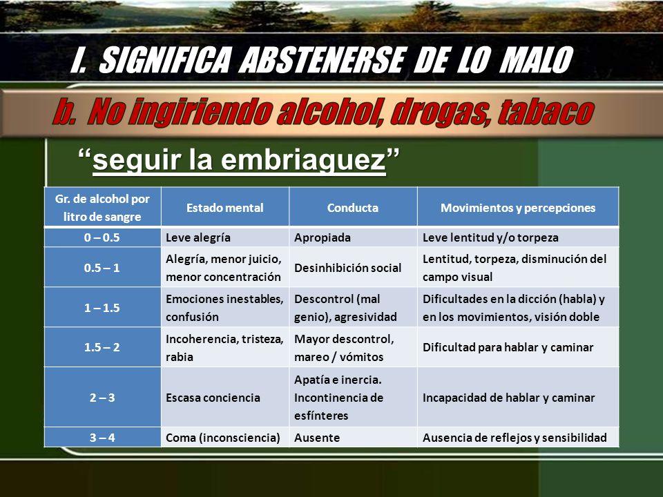 I. SIGNIFICA ABSTENERSE DE LO MALO seguir la embriaguezseguir la embriaguez Gr. de alcohol por litro de sangre Estado mentalConductaMovimientos y perc