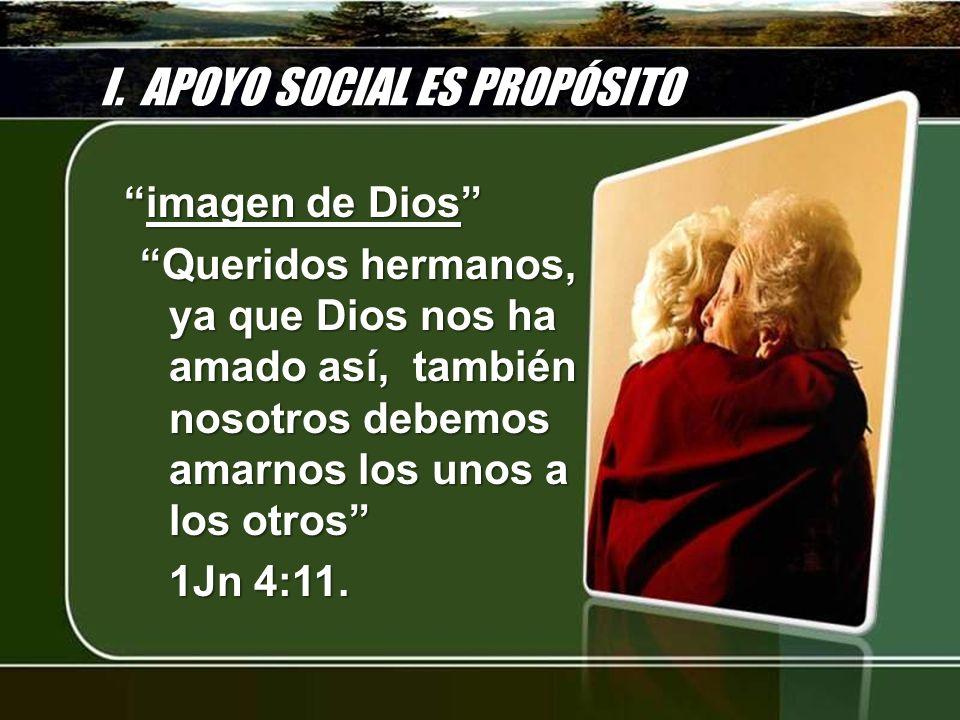 I. APOYO SOCIAL ES PROPÓSITO imagen de Dios imagen de Dios Queridos hermanos, ya que Dios nos ha amado así, también nosotros debemos amarnos los unos