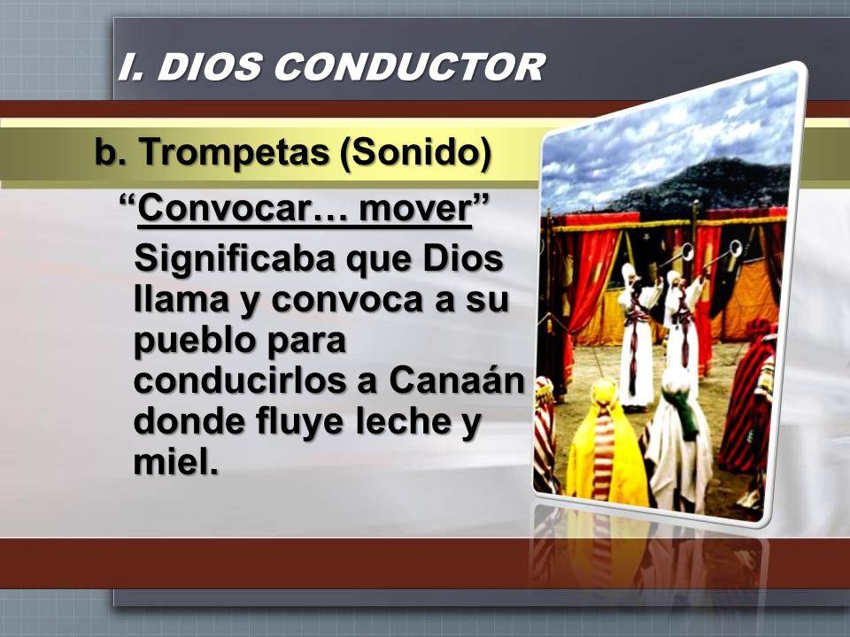 I. DIOS CONDUCTOR Convocar… moverConvocar… mover Significaba que Dios llama y convoca a su pueblo para conducirlos a Canaán donde fluye leche y miel.