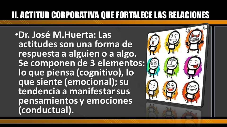 II. ACTITUD CORPORATIVA QUE FORTALECE LAS RELACIONES Dr. José M.Huerta: Las actitudes son una forma de respuesta a alguien o a algo. Se componen de 3
