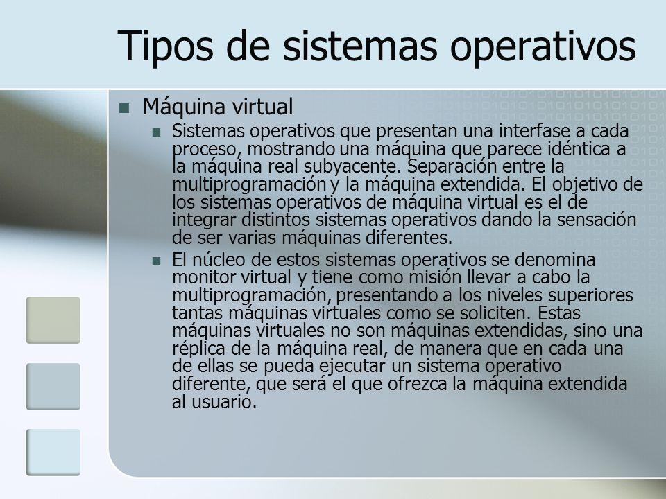 Tipos de sistemas operativos Máquina virtual Sistemas operativos que presentan una interfase a cada proceso, mostrando una máquina que parece idéntica