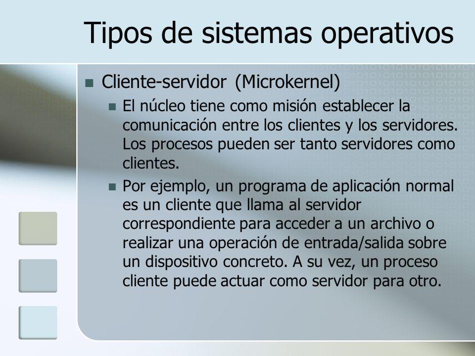 Tipos de sistemas operativos Cliente-servidor (Microkernel) El núcleo tiene como misión establecer la comunicación entre los clientes y los servidores
