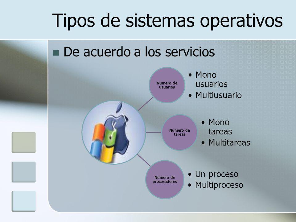 Tipos de sistemas operativos De acuerdo a los servicios Número de usuarios Mono usuarios Multiusuario Número de tareas Mono tareas Multitareas Número
