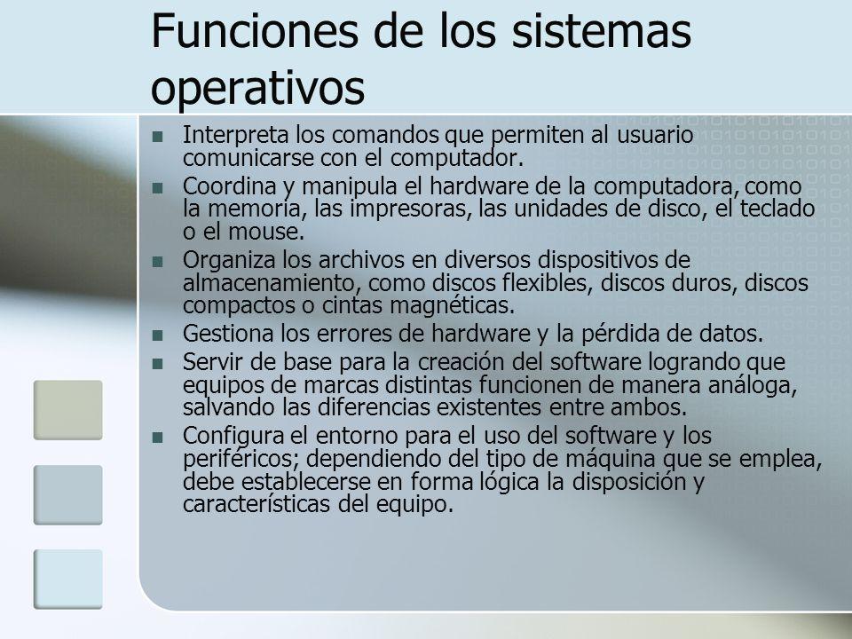 Funciones de los sistemas operativos Interpreta los comandos que permiten al usuario comunicarse con el computador. Coordina y manipula el hardware de