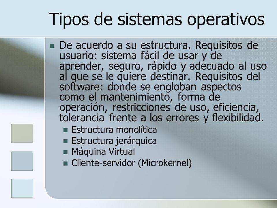 Tipos de sistemas operativos De acuerdo a su estructura. Requisitos de usuario: sistema fácil de usar y de aprender, seguro, rápido y adecuado al uso