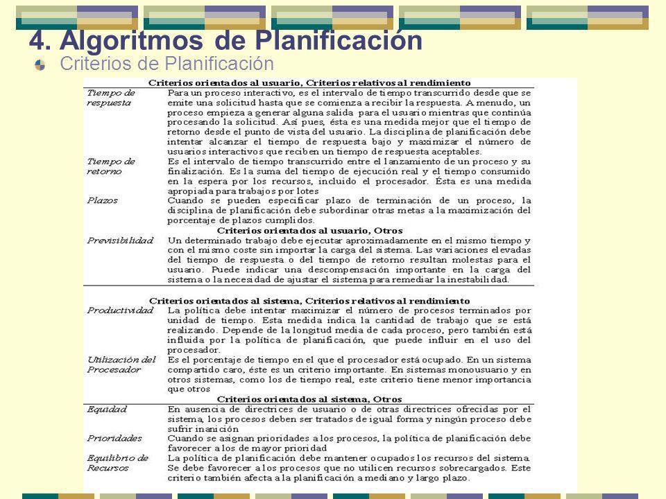 Criterios de Planificación 4. Algoritmos de Planificación