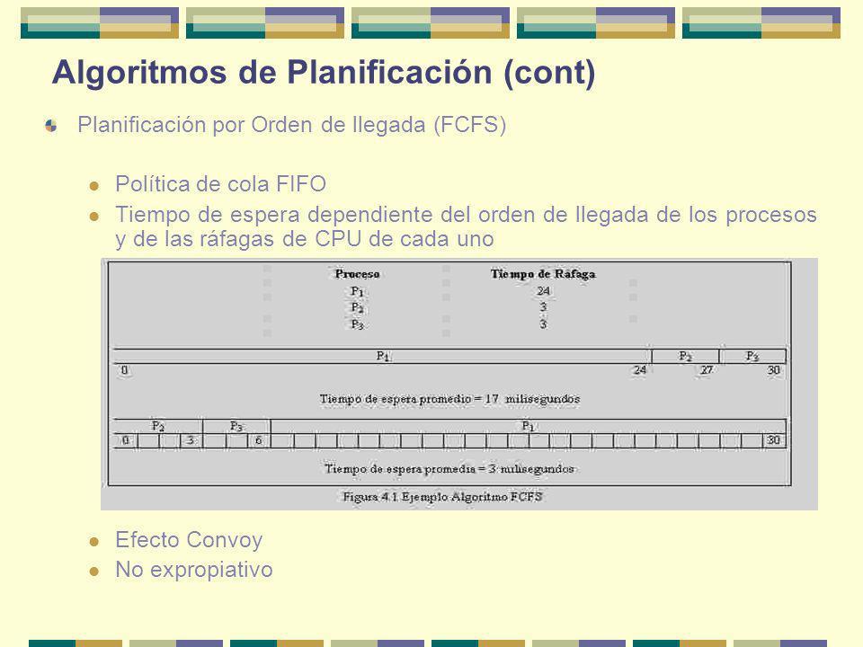 Algoritmos de Planificación (cont) Planificación por Orden de llegada (FCFS) Política de cola FIFO Tiempo de espera dependiente del orden de llegada d