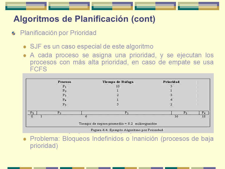 Algoritmos de Planificación (cont) Planificación por Prioridad SJF es un caso especial de este algoritmo A cada proceso se asigna una prioridad, y se