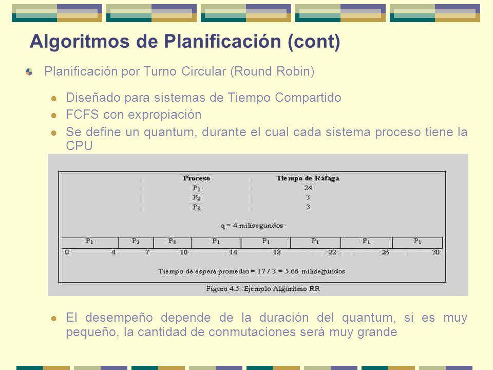 Algoritmos de Planificación (cont) Planificación por Turno Circular (Round Robin) Diseñado para sistemas de Tiempo Compartido FCFS con expropiación Se