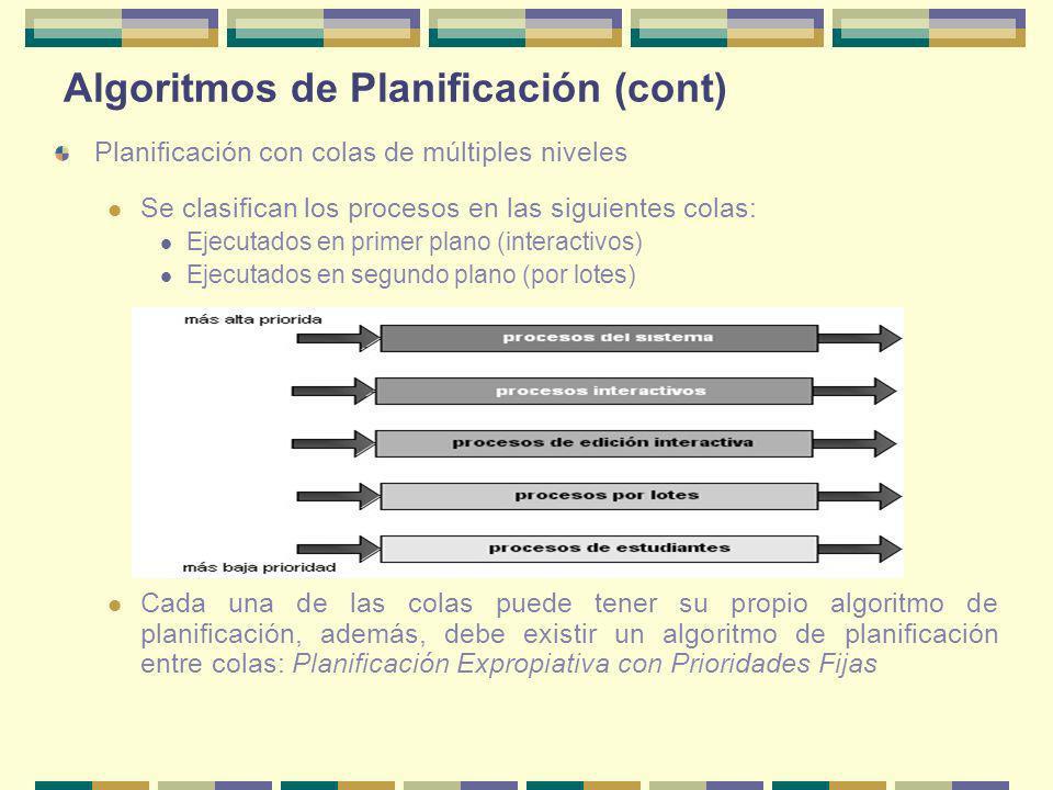 Algoritmos de Planificación (cont) Planificación con colas de múltiples niveles Se clasifican los procesos en las siguientes colas: Ejecutados en prim