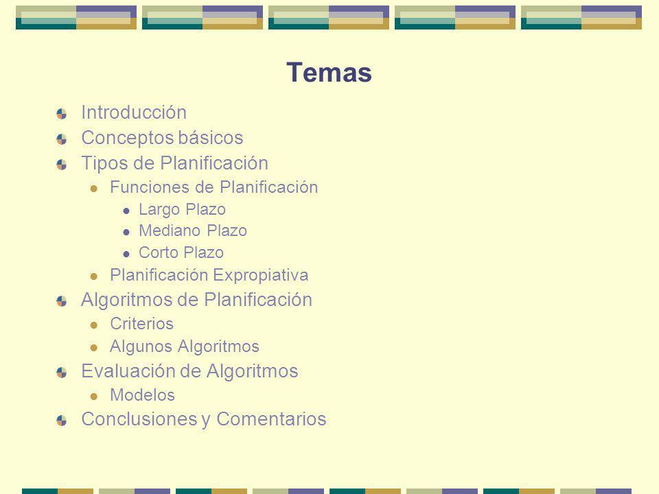 Temas Introducción Conceptos básicos Tipos de Planificación Funciones de Planificación Largo Plazo Mediano Plazo Corto Plazo Planificación Expropiativ