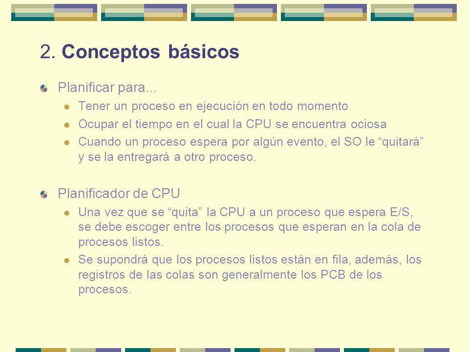 2. Conceptos básicos Planificar para... Tener un proceso en ejecución en todo momento Ocupar el tiempo en el cual la CPU se encuentra ociosa Cuando un
