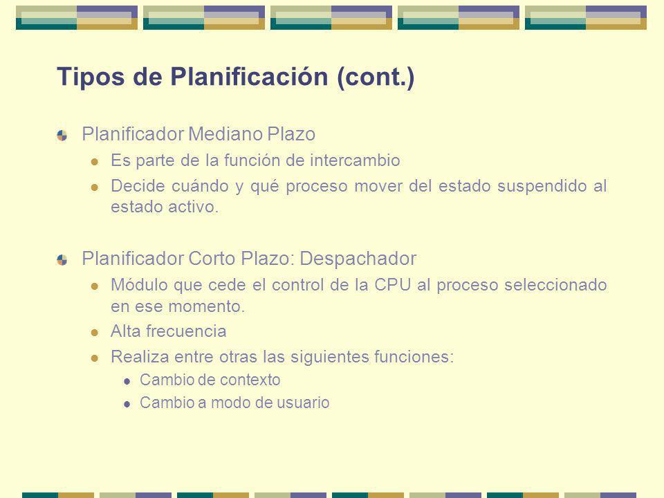 Tipos de Planificación (cont.) Planificador Mediano Plazo Es parte de la función de intercambio Decide cuándo y qué proceso mover del estado suspendid