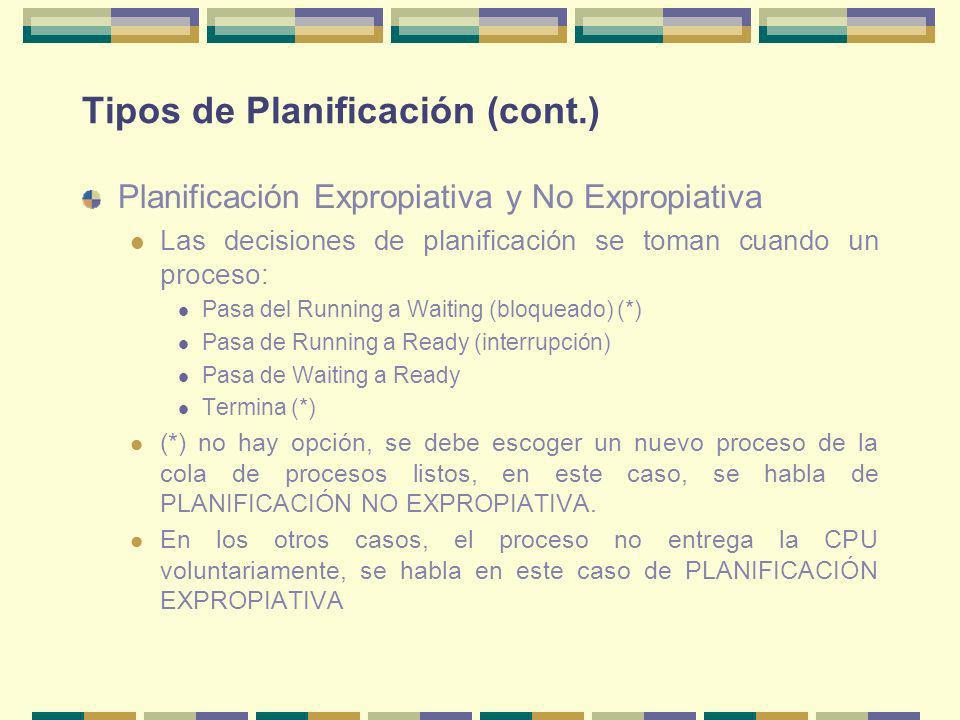 Tipos de Planificación (cont.) Planificación Expropiativa y No Expropiativa Las decisiones de planificación se toman cuando un proceso: Pasa del Runni