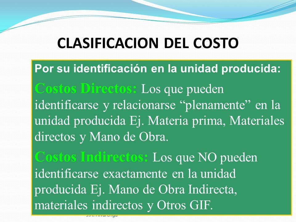 CLASIFICACION DEL COSTO Contabilidad y Administración de Costos II J.A. Alvarenga Por su identificación en la unidad producida: Costos Directos: Los q