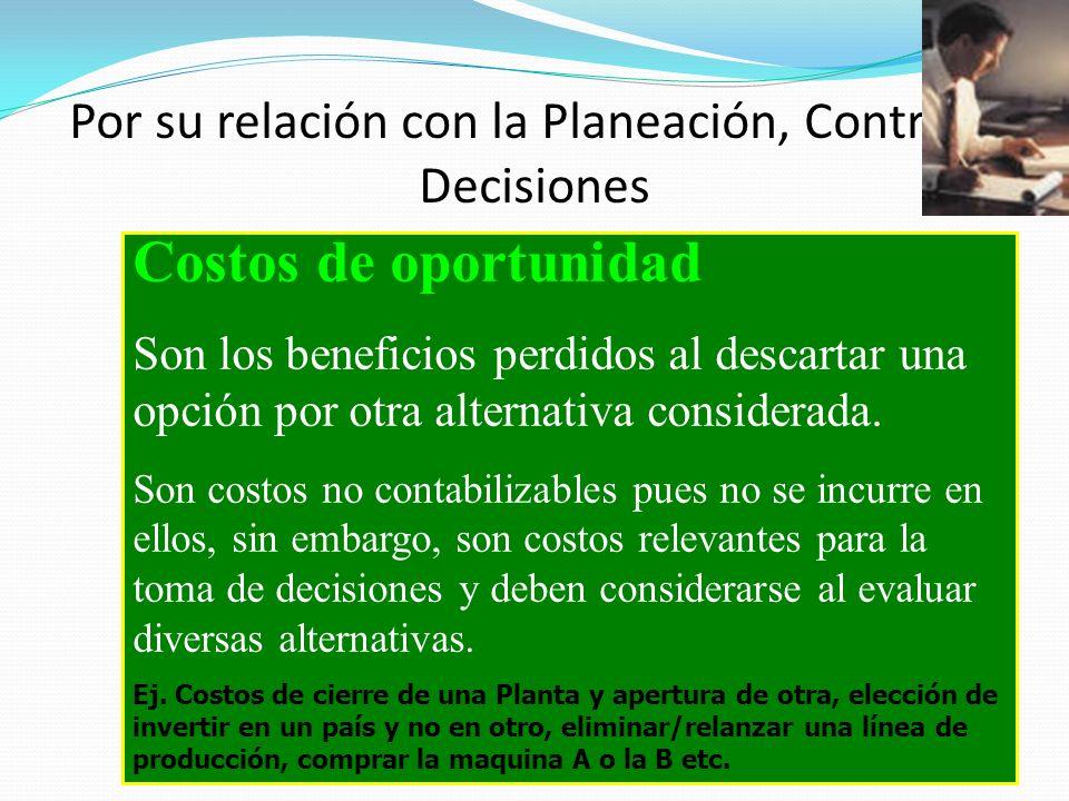 Por su relación con la Planeación, Control y Decisiones Contabilidad y Administración de Costos II J.A. Alvarenga Costos de oportunidad Son los benefi