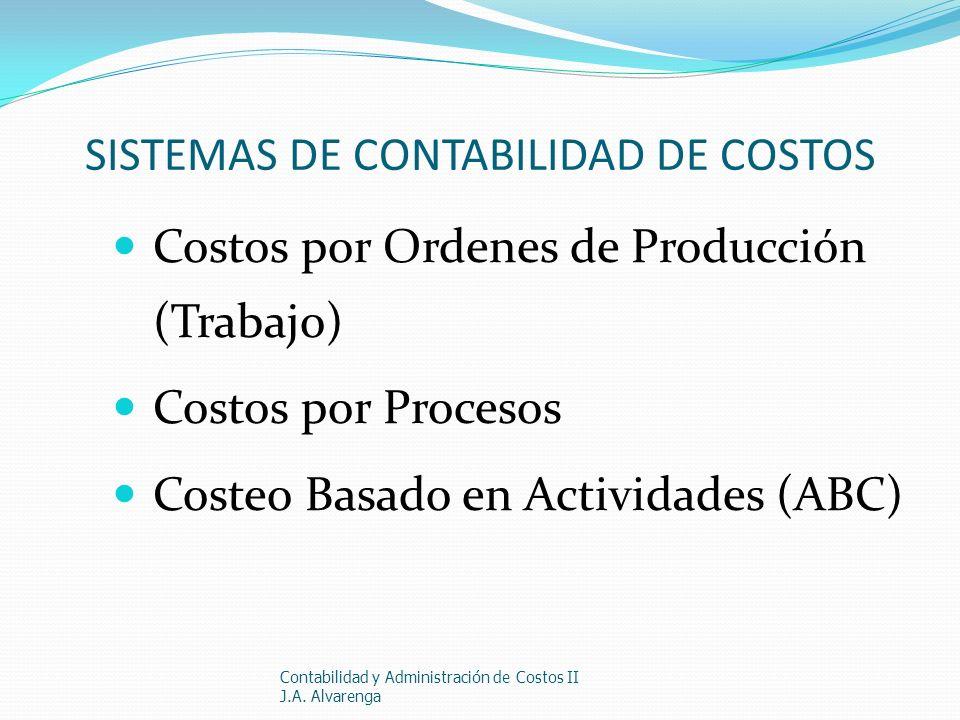 SISTEMAS DE CONTABILIDAD DE COSTOS Costos por Ordenes de Producción (Trabajo) Costos por Procesos Costeo Basado en Actividades (ABC) Contabilidad y Ad