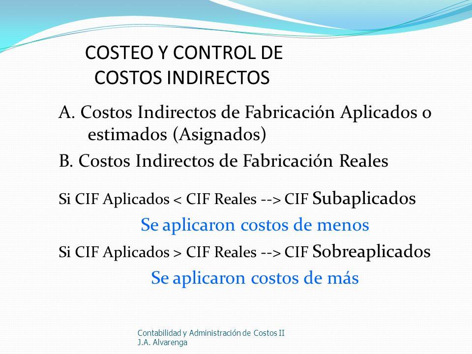 COSTEO Y CONTROL DE COSTOS INDIRECTOS A. Costos Indirectos de Fabricación Aplicados o estimados (Asignados) B. Costos Indirectos de Fabricación Reales