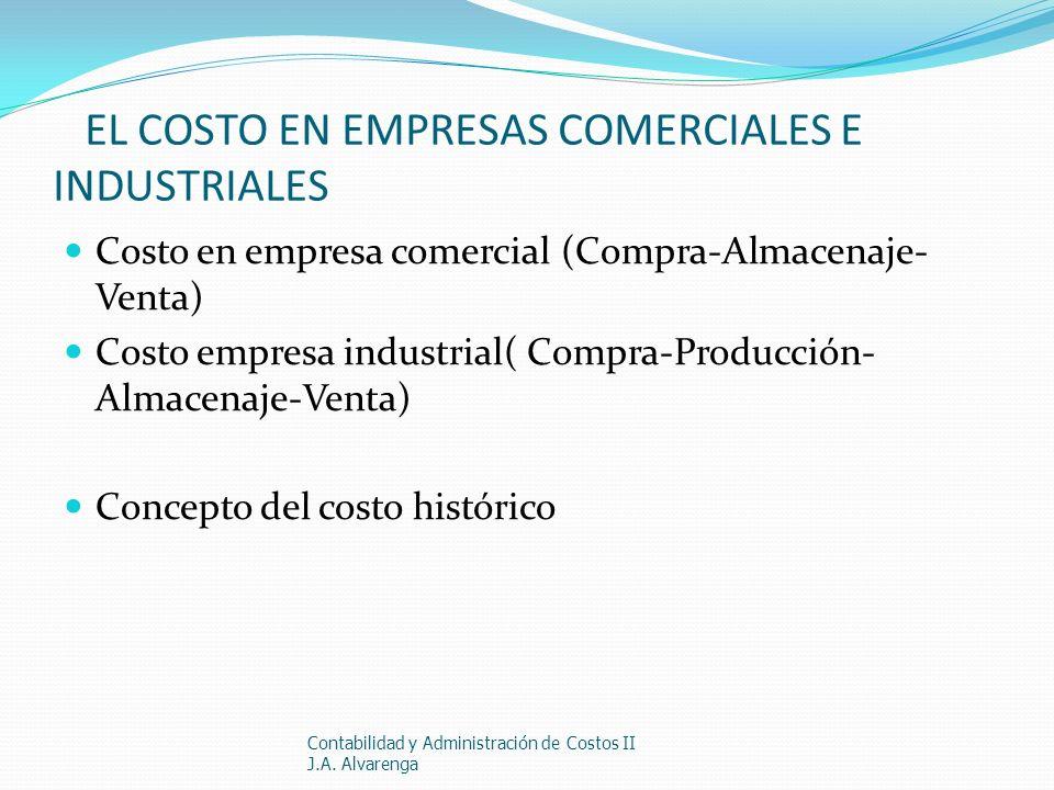 EL COSTO EN EMPRESAS COMERCIALES E INDUSTRIALES Costo en empresa comercial (Compra-Almacenaje- Venta) Costo empresa industrial( Compra-Producción- Alm