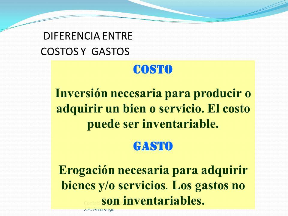 COSTEO Y CONTROL DE LOS COSTOS INDIRECTOS Incluyen los costos indirectos de manufactura, clasificados en las categorías siguientes: Costos de Mano de Obra Indirecta Materiales Indirectos Otros Costos Indirectos Contabilidad y Administración de Costos II J.A.