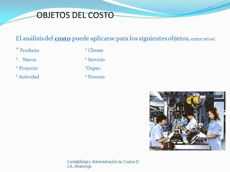 OBJETOS DEL COSTO El análisis del costo puede aplicarse para los siguientes objetos, entre otros : * Producto * Cliente *Marca* Servicio * Proyecto*De