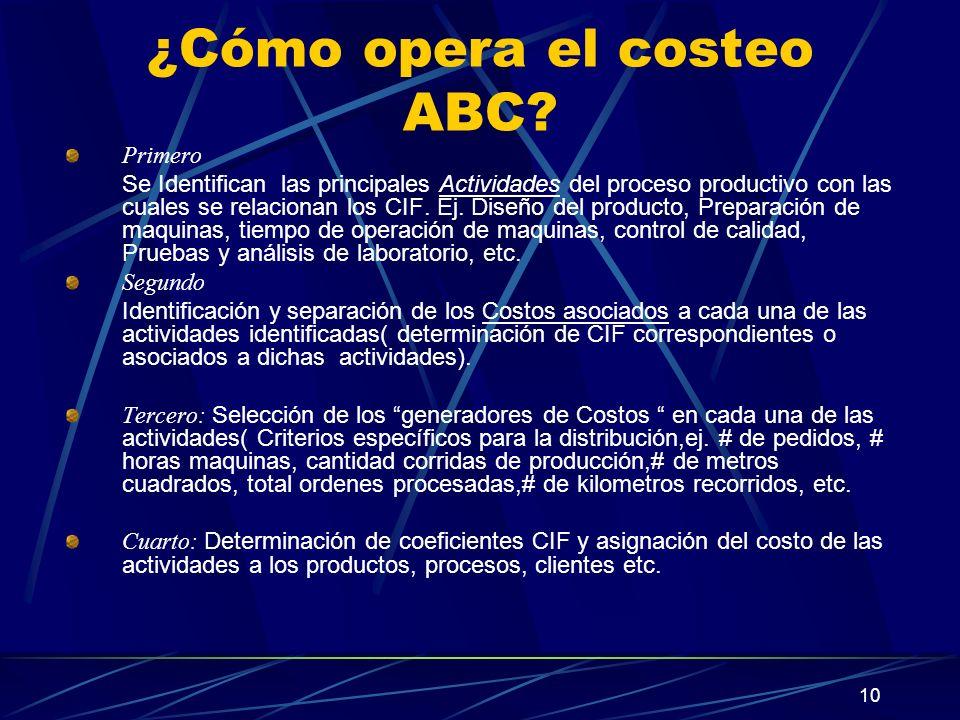 10 ¿Cómo opera el costeo ABC? Primero Se Identifican las principales Actividades del proceso productivo con las cuales se relacionan los CIF. Ej. Dise